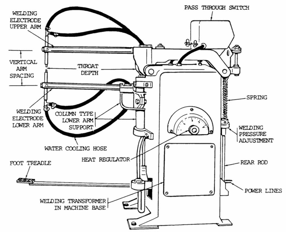 parts of a spot-welding machine