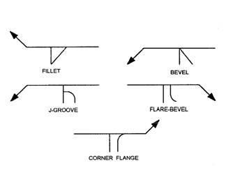 Welding Symbols four
